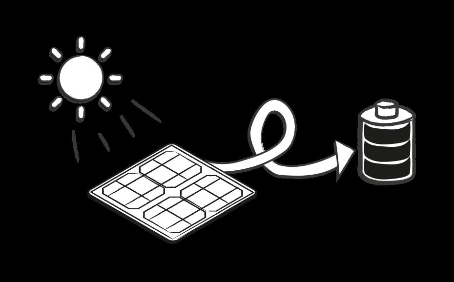 Compatibilidad Entre Paneles Solares Y Packs De Energa Gecko