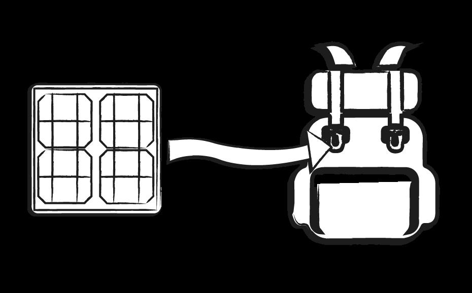 Pannello Solare Per Zaino : Fissaggio del pannello solare hippy allo zaino per viaggi