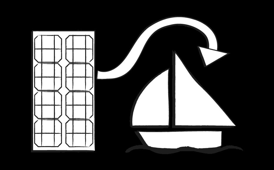 Pannello Solare Barca A Vela : Quale pannello solare devo installare sulla mia barca a vela