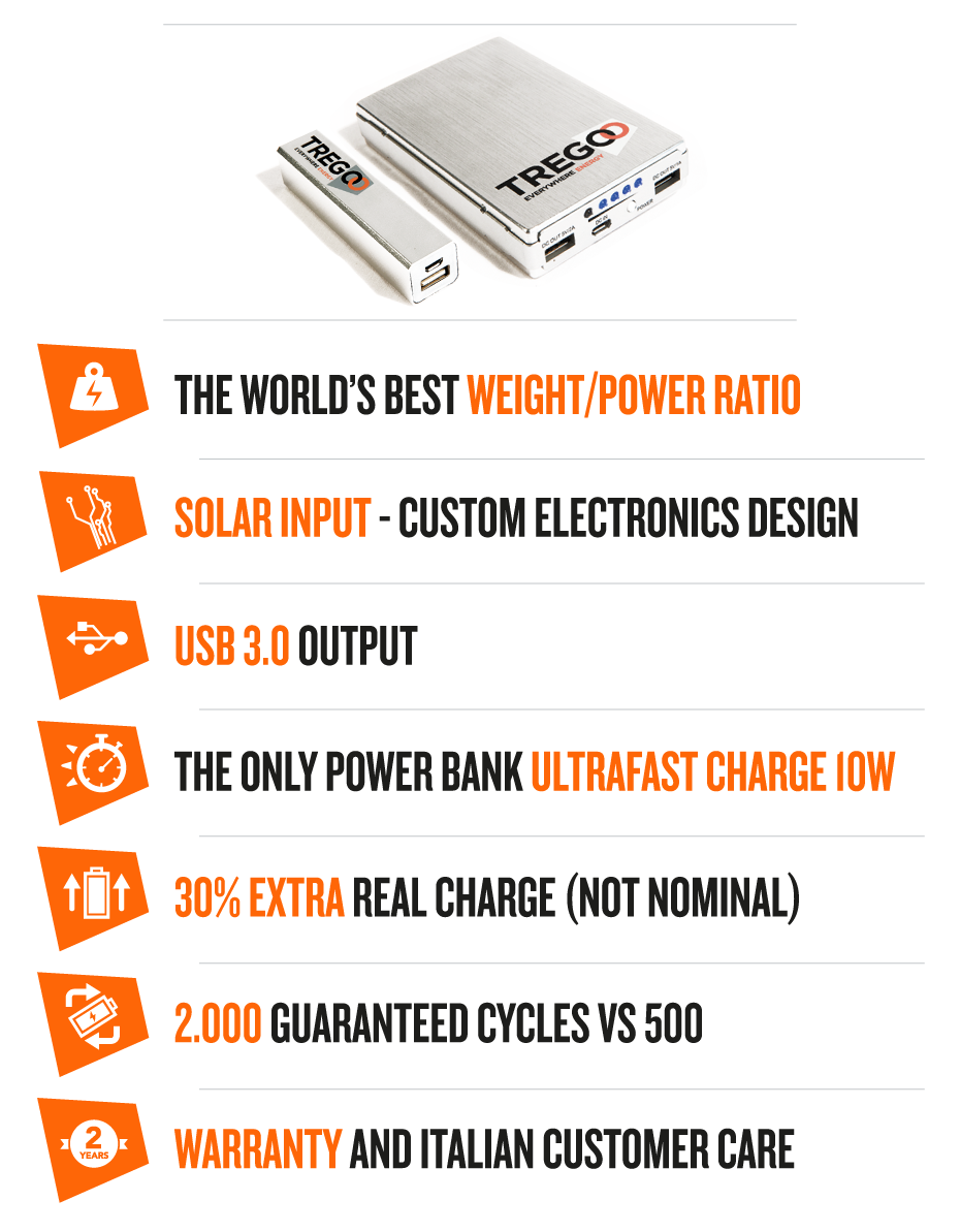 Why to buy Tregoo Lizard Power Packs